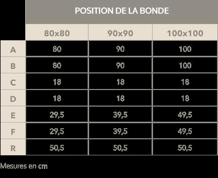 Position bonde
